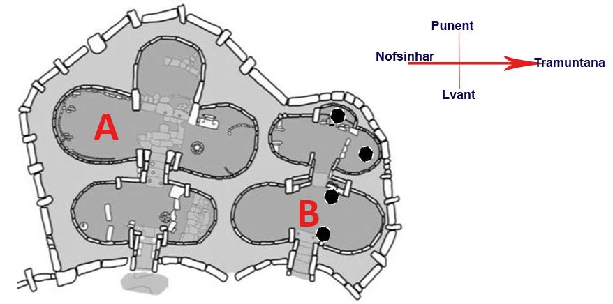 ggantija-pjanta-tempji-bid-direzzjonijiet